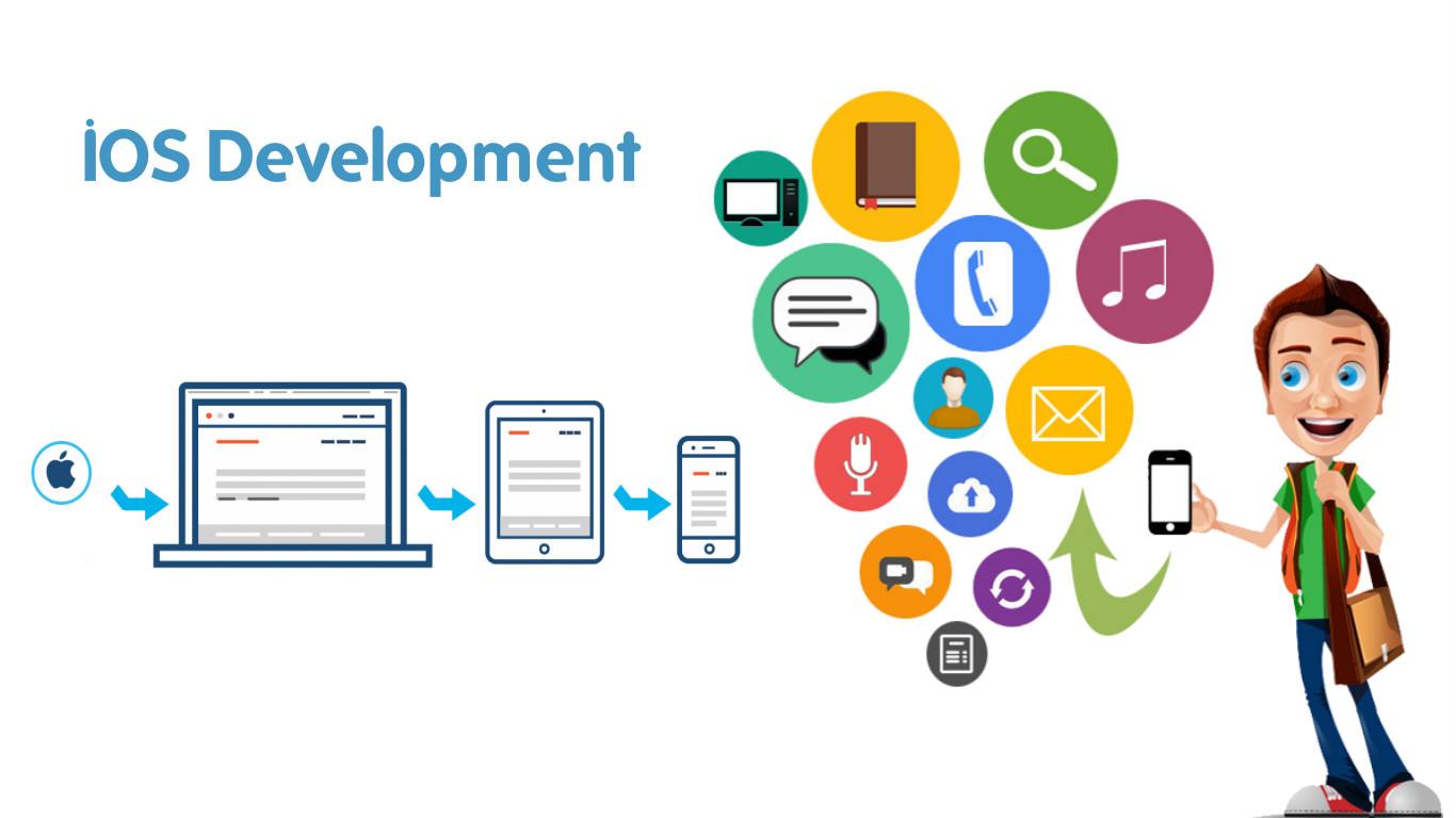 iOS developer hiring in sara technologies noida