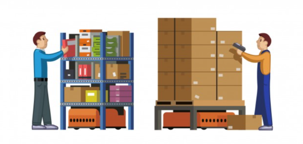 Inventory Management Software India